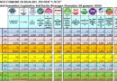 RIVA DEL PO – ELENCO DEI VOTI ALLE ELEZIONI REGIONALI DELL'EMILIA-ROMAGNA DEL 26 GENNAIO 2020 – SU BASE LOCALE
